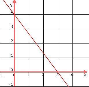 Similar Triangles Homework Proof - BetterLesson